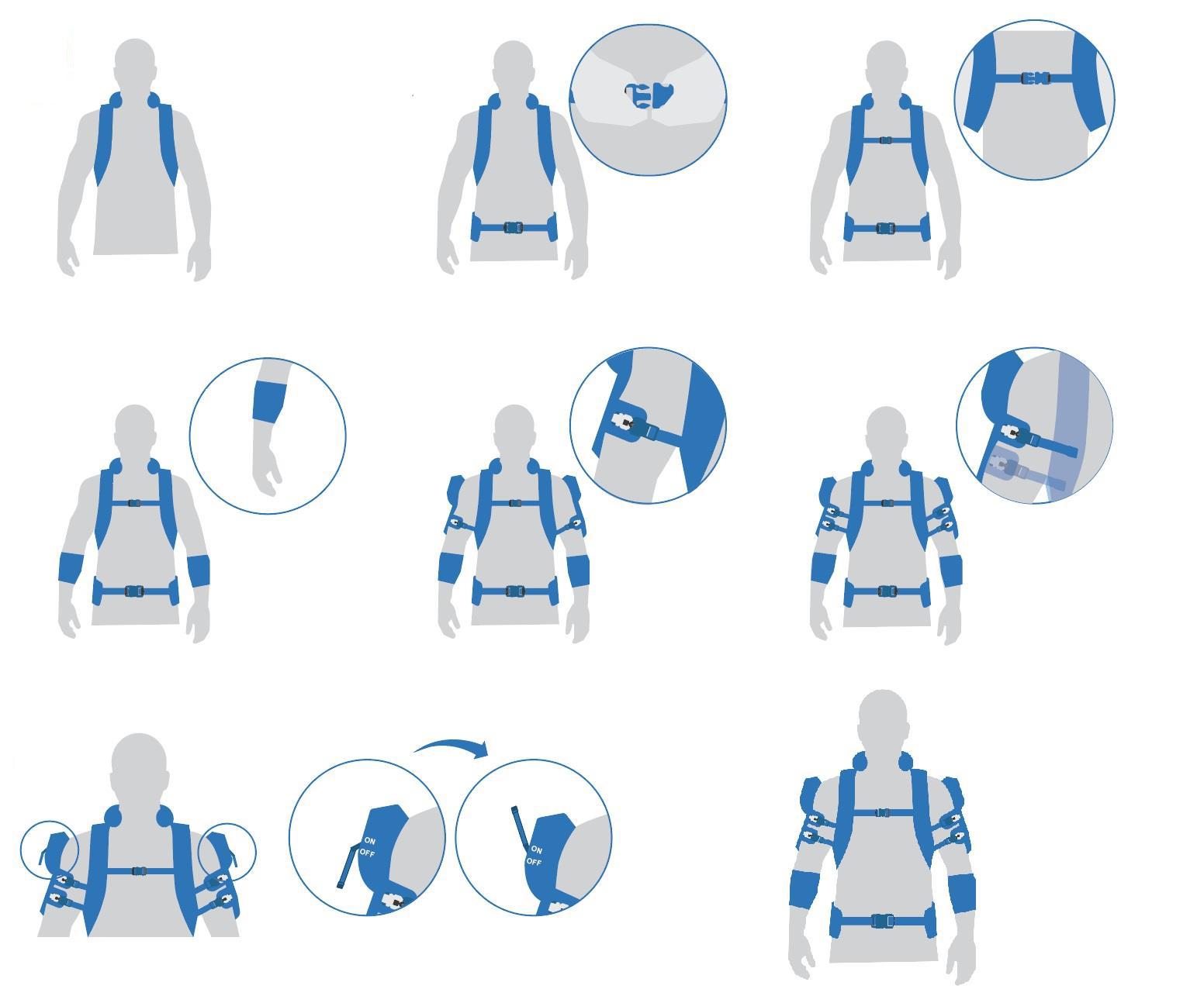 Ekso works- istruzioni applicazione esoscheletro lavoro